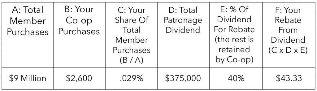 Example-Dividend-Calculation-Larger