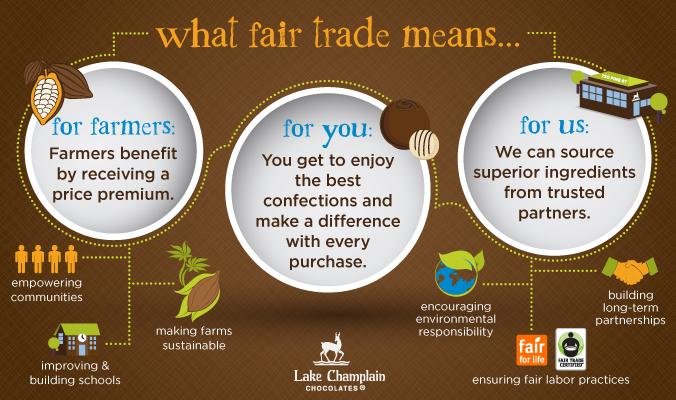 fair-trade-chocolate-lcc